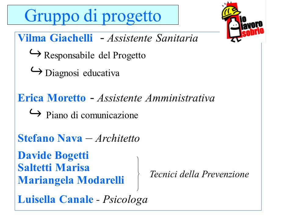 Gruppo di progetto ↪ Responsabile del Progetto ↪ Diagnosi educativa
