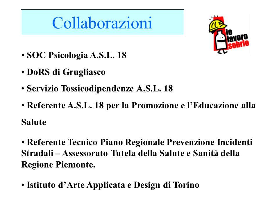 Collaborazioni SOC Psicologia A.S.L. 18 DoRS di Grugliasco
