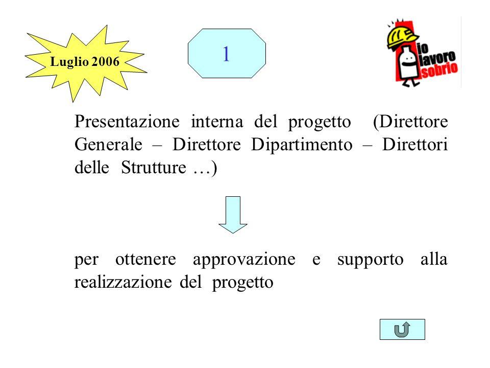 Luglio 20061. Presentazione interna del progetto (Direttore Generale – Direttore Dipartimento – Direttori delle Strutture …)