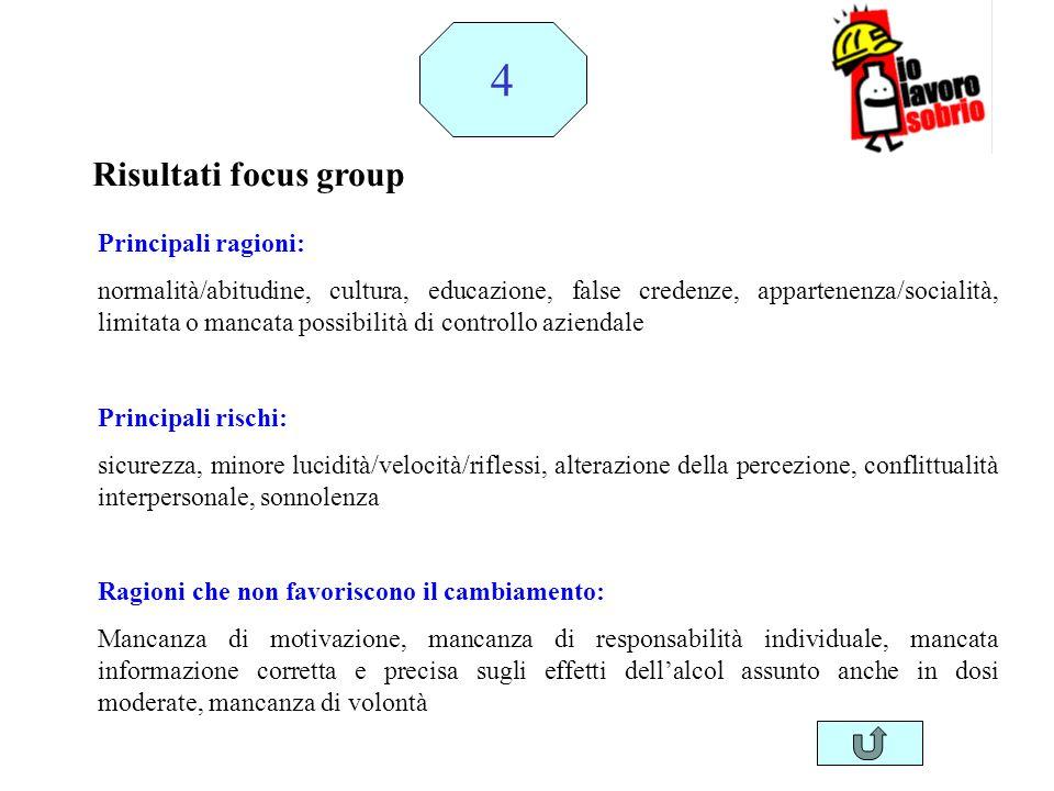 4 Risultati focus group Principali ragioni:
