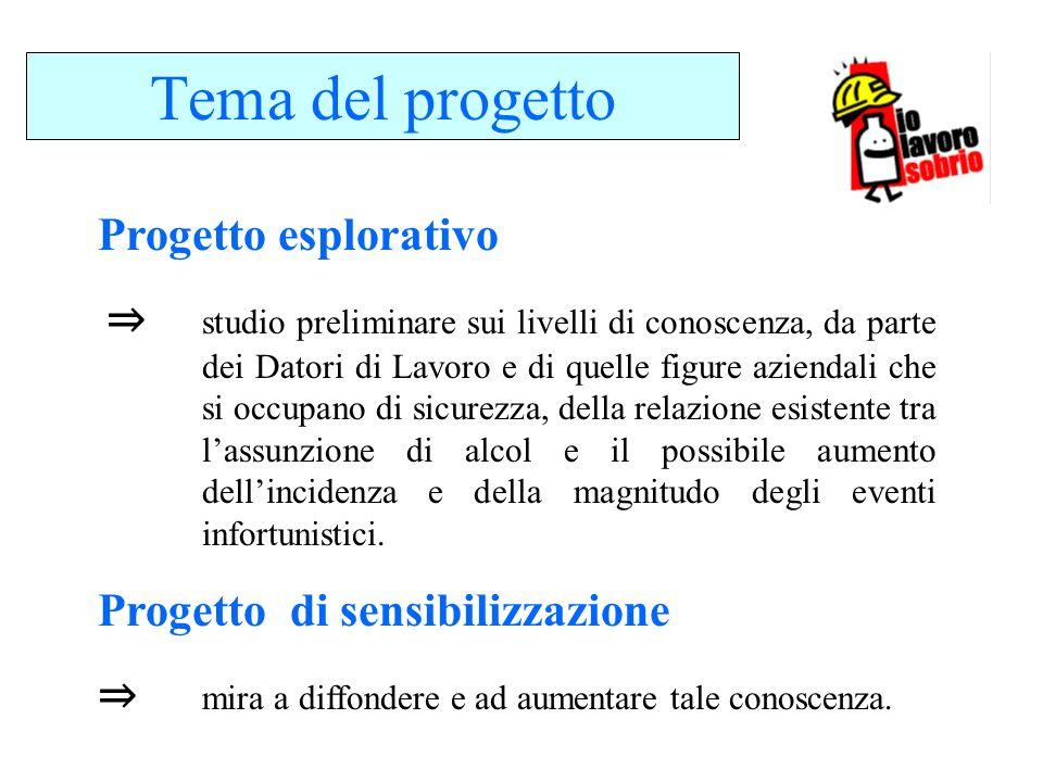 Tema del progetto Progetto esplorativo Progetto di sensibilizzazione