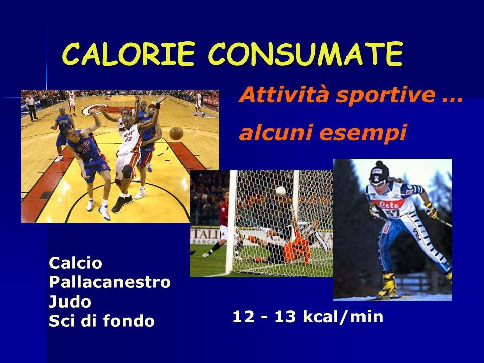 CALORIE CONSUMATE Attività sportive … alcuni esempi Calcio