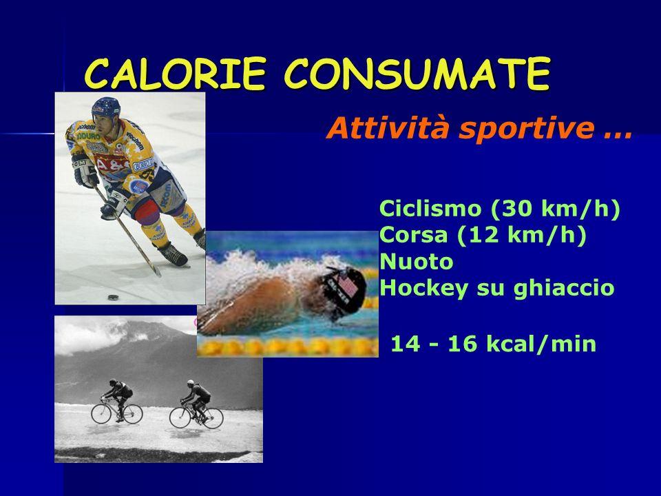 CALORIE CONSUMATE Attività sportive … Ciclismo (30 km/h)
