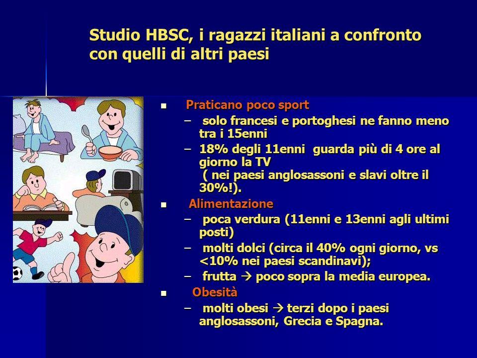 Studio HBSC, i ragazzi italiani a confronto con quelli di altri paesi