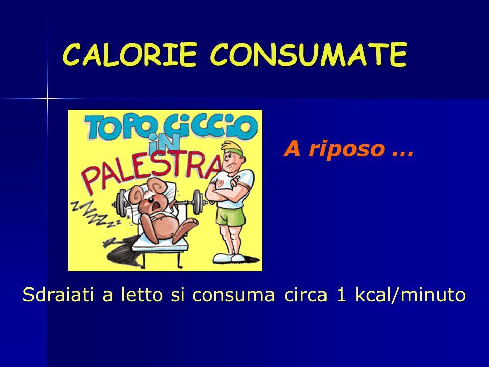 CALORIE CONSUMATE A riposo …
