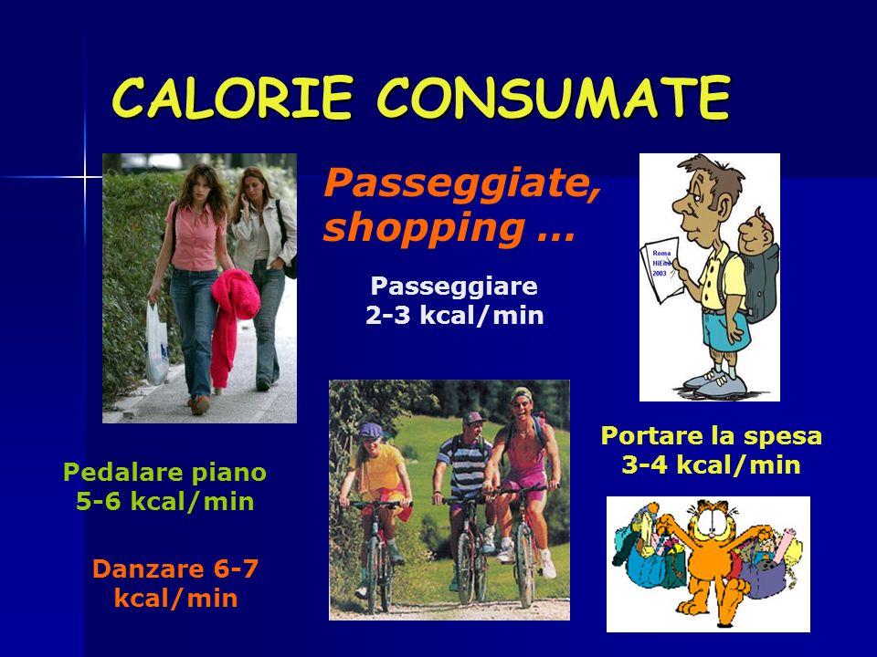 Passeggiare 2-3 kcal/min Pedalare piano 5-6 kcal/min