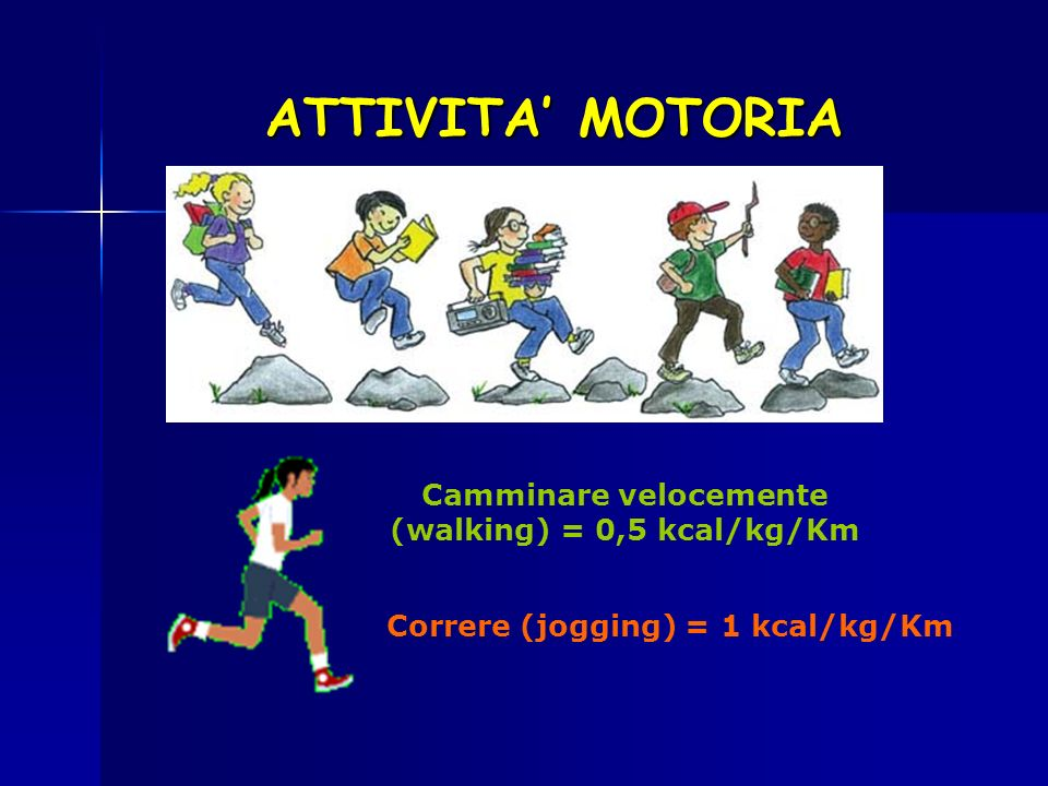 Camminare velocemente (walking) = 0,5 kcal/kg/Km