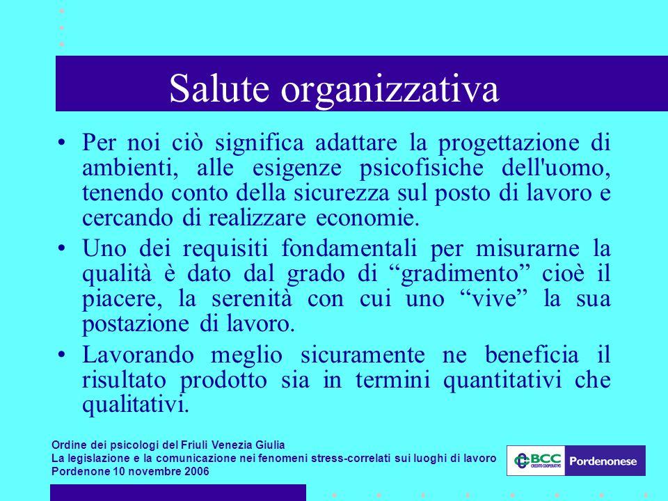 Salute organizzativa