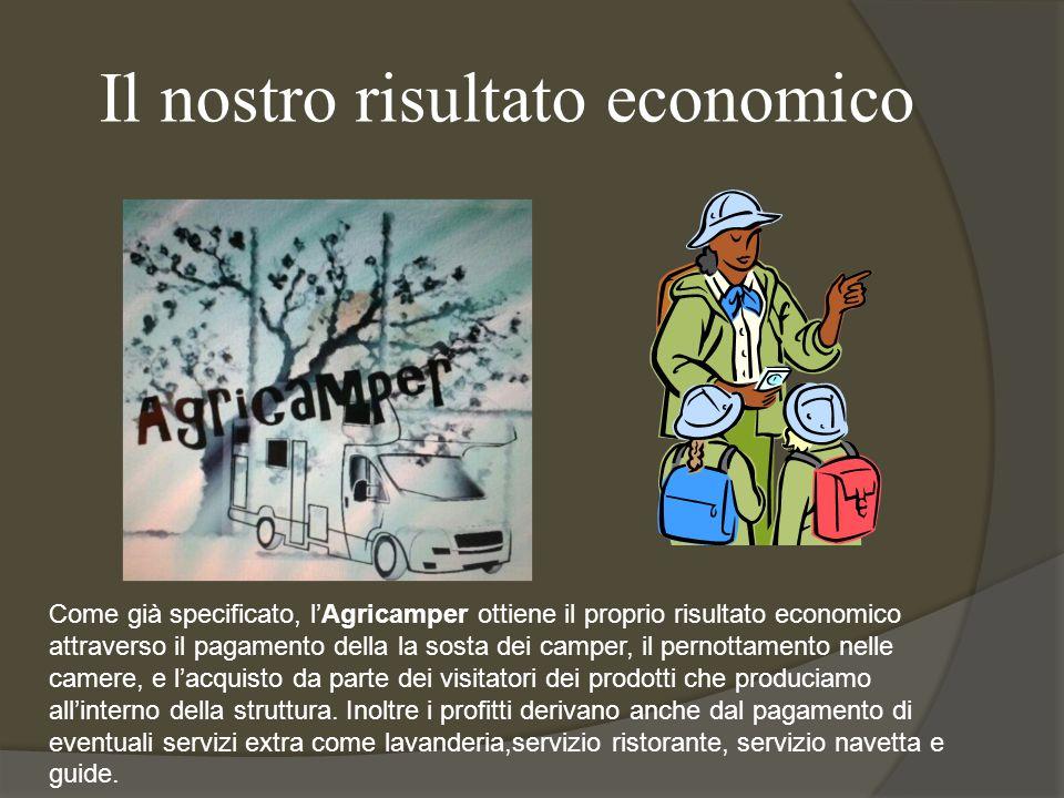 Il nostro risultato economico