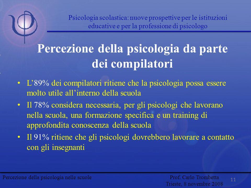 Percezione della psicologia da parte dei compilatori