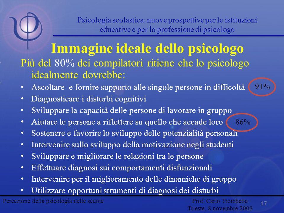 Immagine ideale dello psicologo