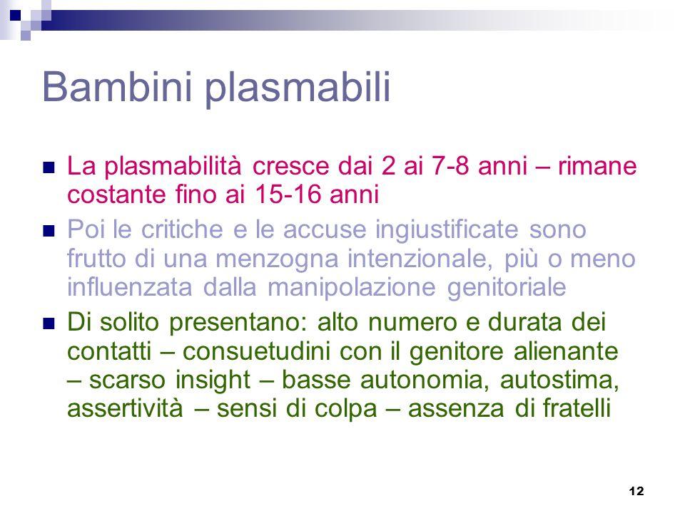 Bambini plasmabili La plasmabilità cresce dai 2 ai 7-8 anni – rimane costante fino ai 15-16 anni.