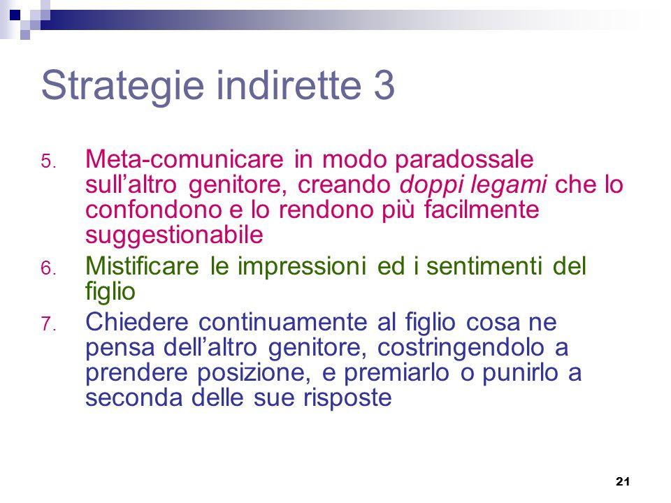 Strategie indirette 3