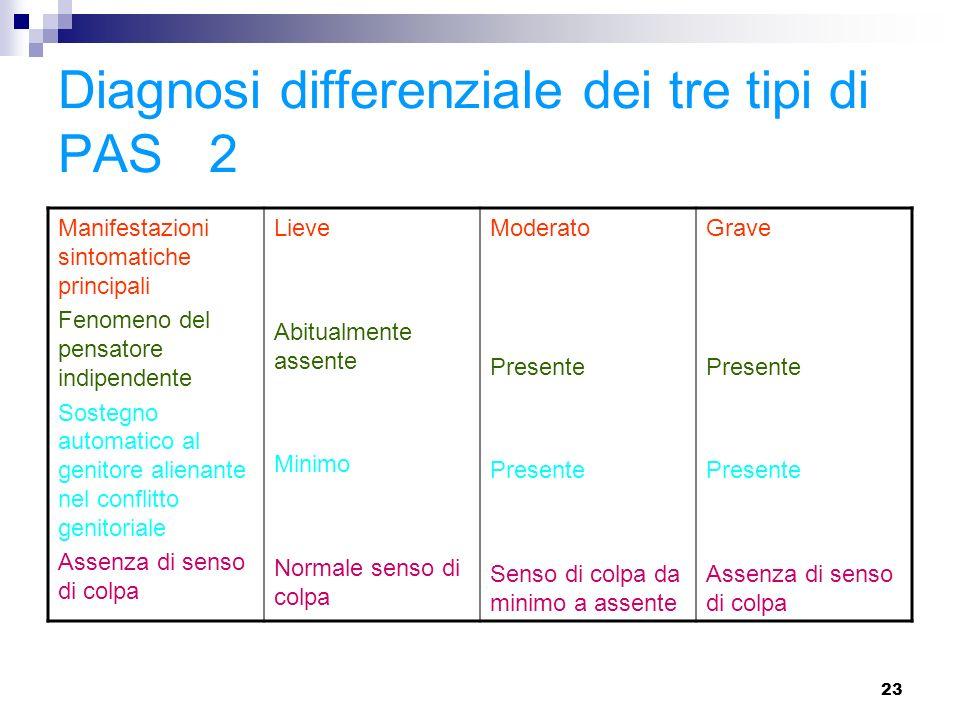 Diagnosi differenziale dei tre tipi di PAS 2