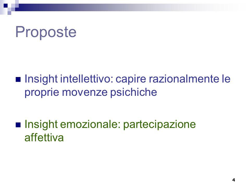 Proposte Insight intellettivo: capire razionalmente le proprie movenze psichiche.