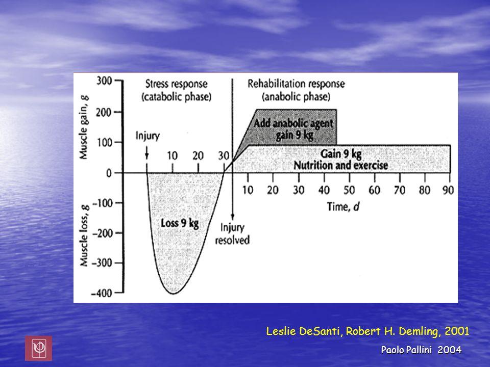 Leslie DeSanti, Robert H. Demling, 2001