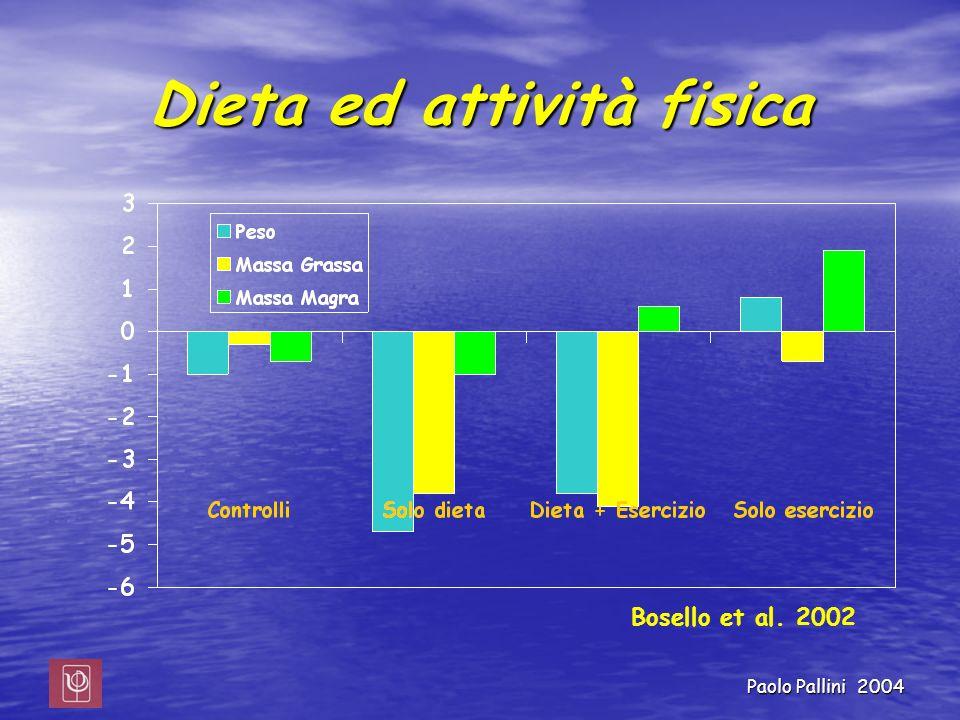 Dieta ed attività fisica
