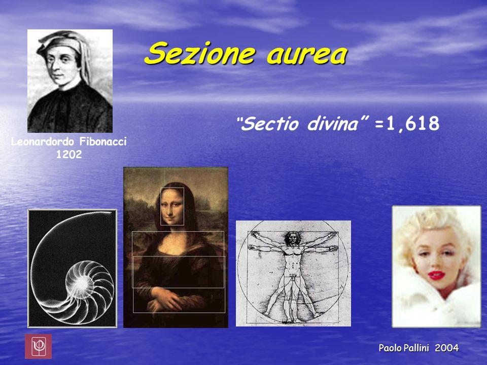 Leonardordo Fibonacci