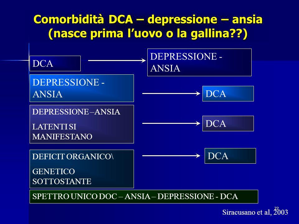Comorbidità DCA – depressione – ansia (nasce prima l'uovo o la gallina
