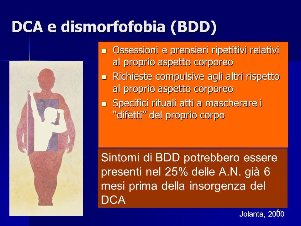 DCA e dismorfofobia (BDD)