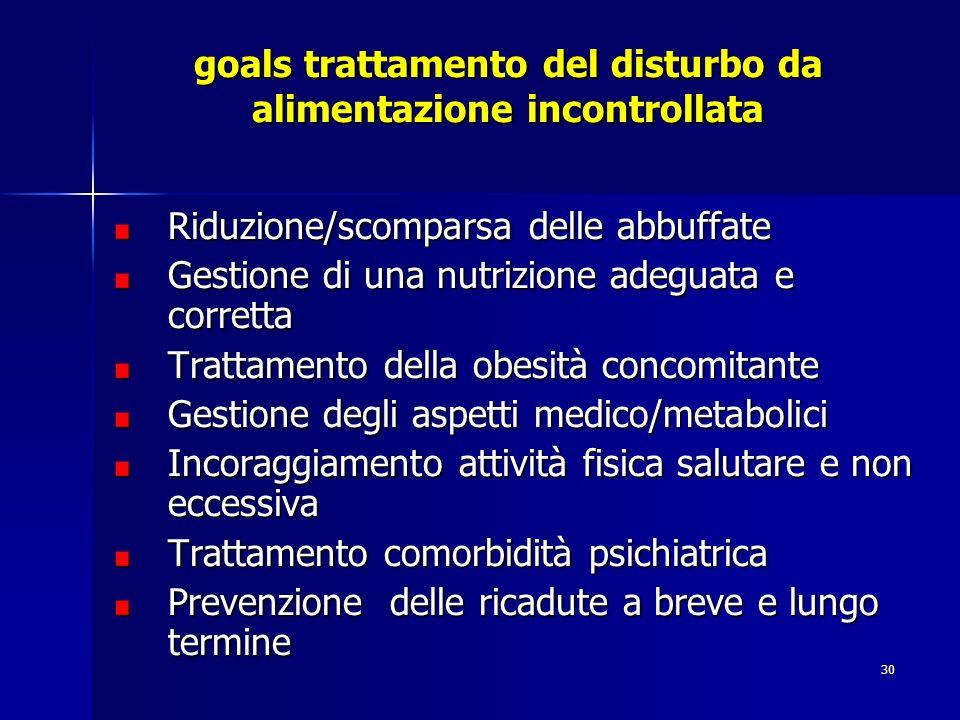 goals trattamento del disturbo da alimentazione incontrollata