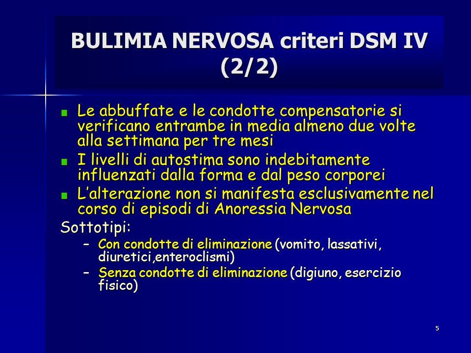 BULIMIA NERVOSA criteri DSM IV (2/2)