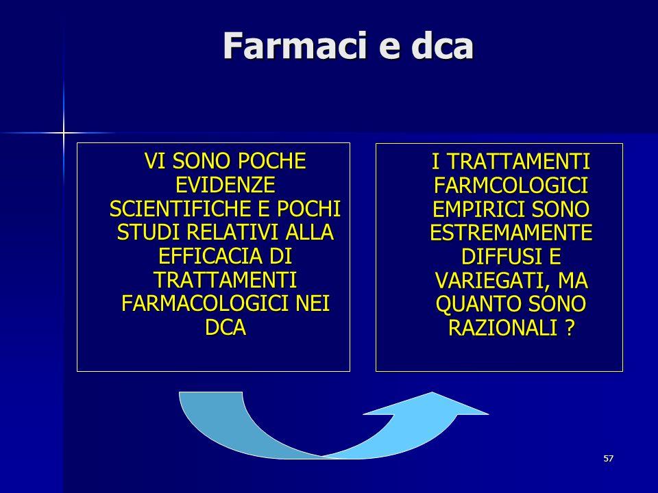 Farmaci e dca VI SONO POCHE EVIDENZE SCIENTIFICHE E POCHI STUDI RELATIVI ALLA EFFICACIA DI TRATTAMENTI FARMACOLOGICI NEI DCA.