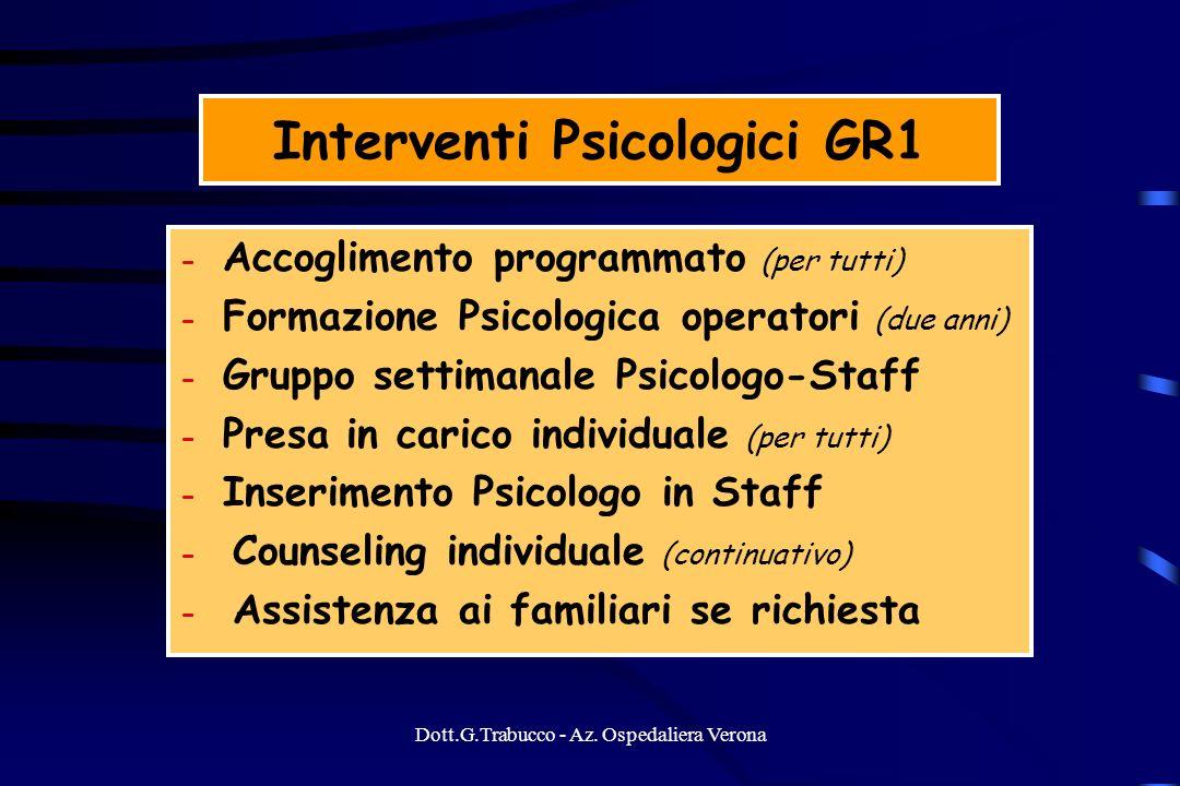 Interventi Psicologici GR1