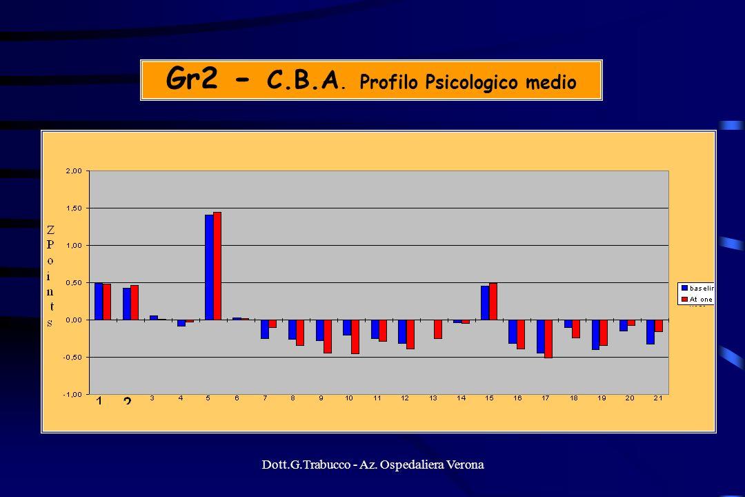 Gr2 - C.B.A. Profilo Psicologico medio