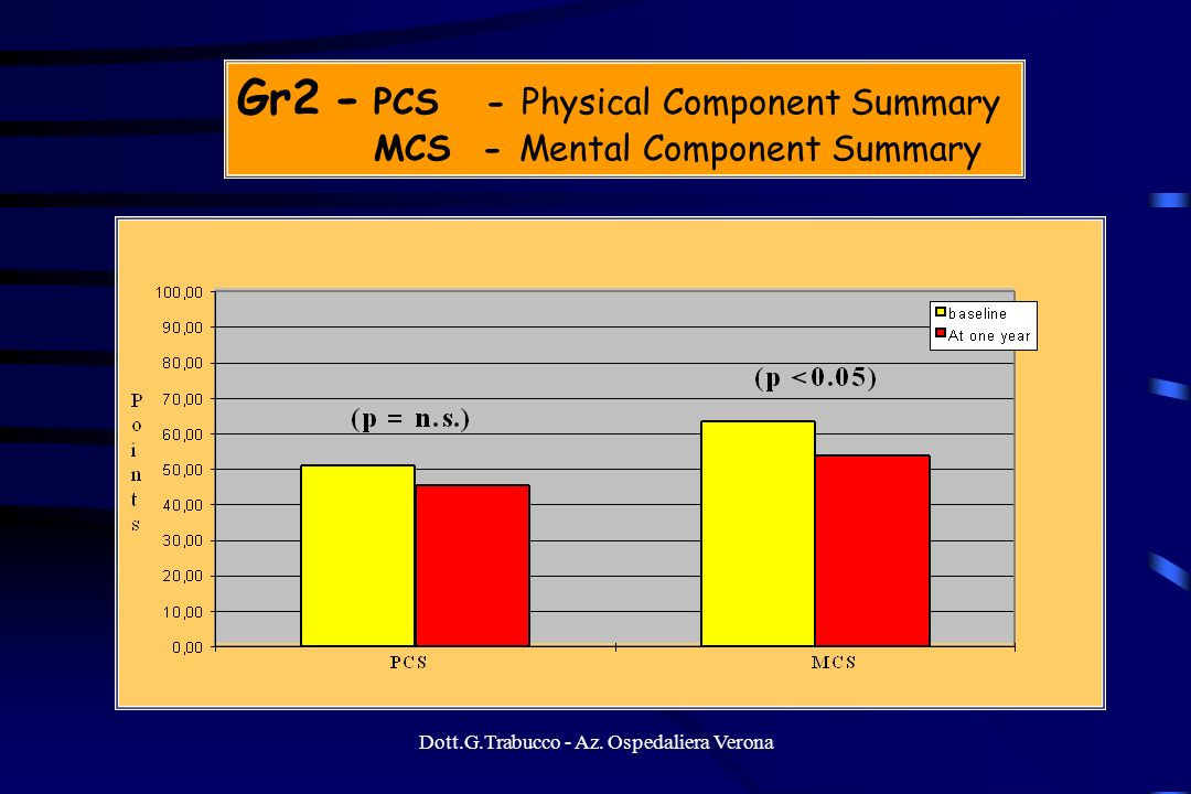Gr2 - PCS - Physical Component Summary MCS - Mental Component Summary