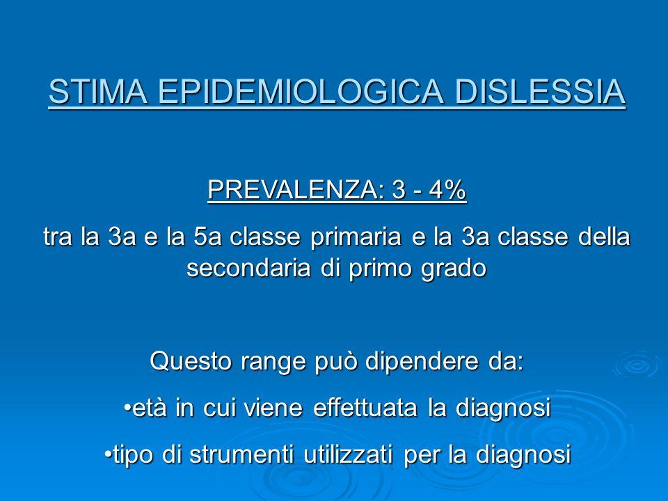 STIMA EPIDEMIOLOGICA DISLESSIA