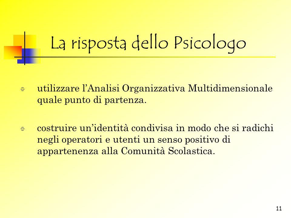 La risposta dello Psicologo