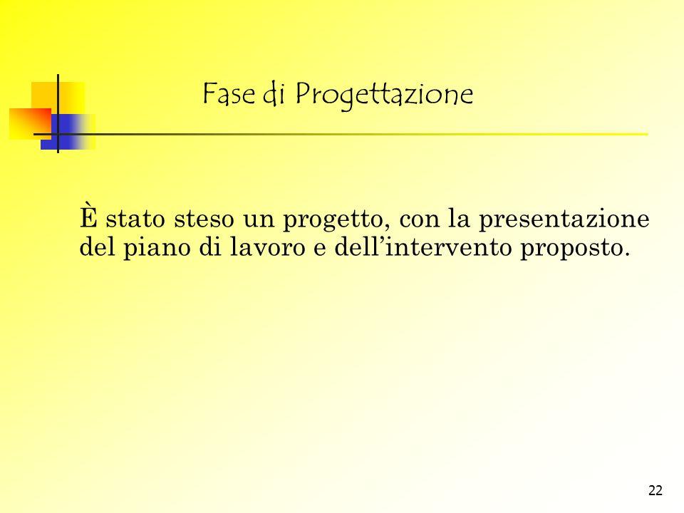 Fase di Progettazione È stato steso un progetto, con la presentazione del piano di lavoro e dell'intervento proposto.