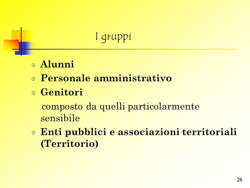I gruppi Alunni Personale amministrativo Genitori