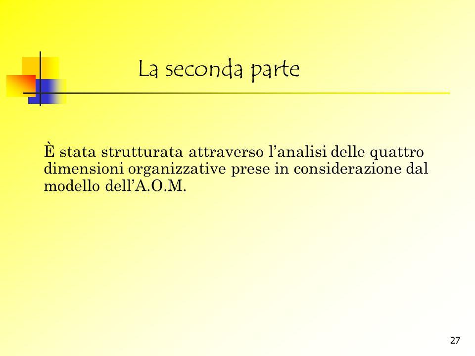 La seconda parte È stata strutturata attraverso l'analisi delle quattro dimensioni organizzative prese in considerazione dal modello dell'A.O.M.