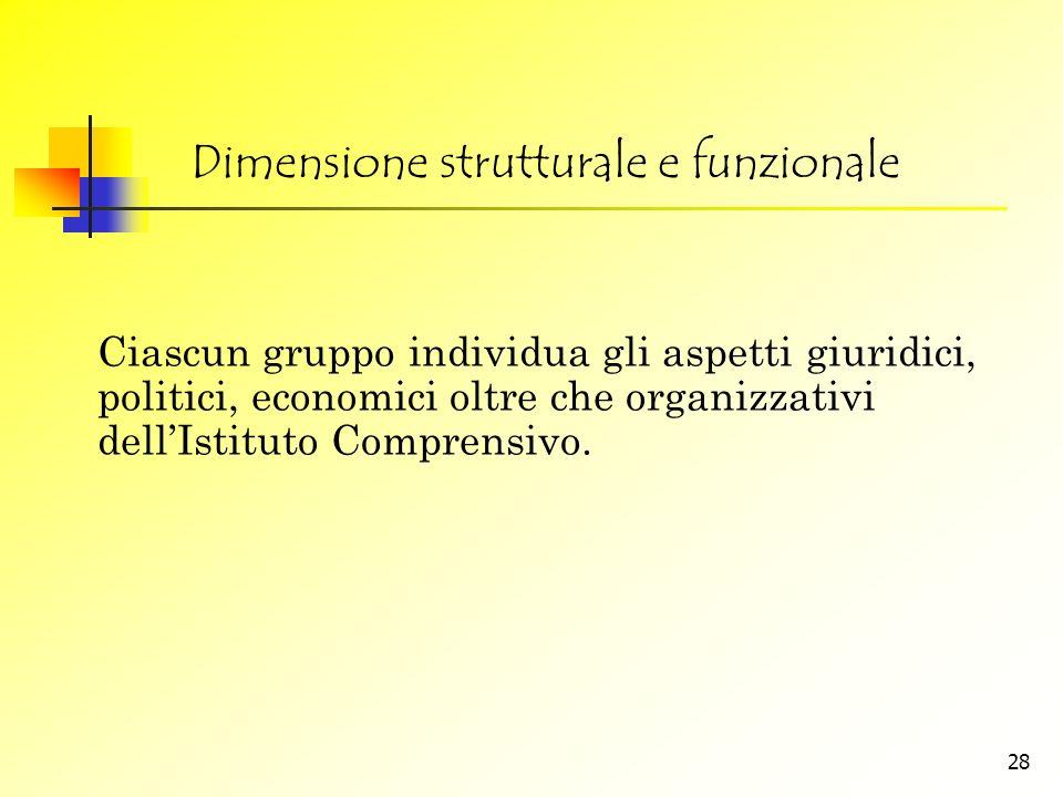 Dimensione strutturale e funzionale