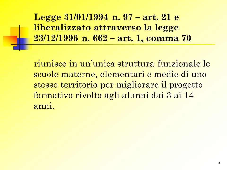 Legge 31/01/1994 n. 97 – art. 21 e liberalizzato attraverso la legge 23/12/1996 n. 662 – art. 1, comma 70