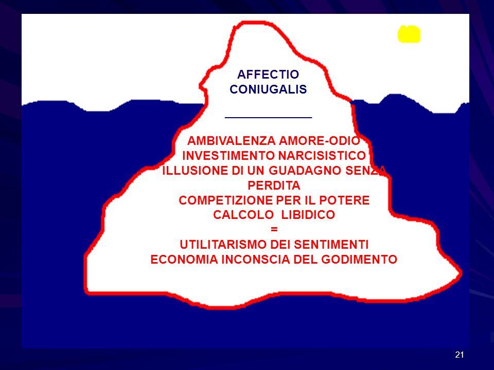 AMBIVALENZA AMORE-ODIO INVESTIMENTO NARCISISTICO