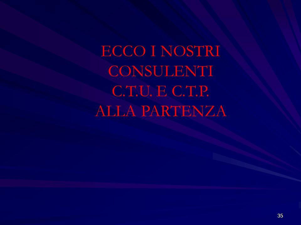 ECCO I NOSTRI CONSULENTI