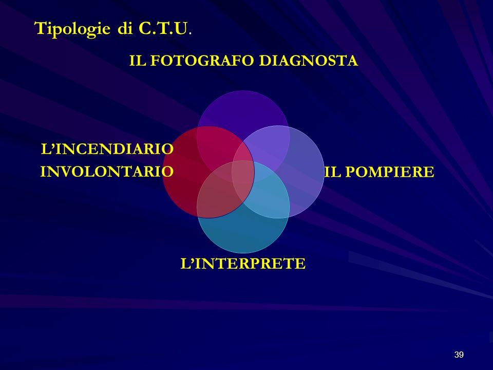 Tipologie di C.T.U.