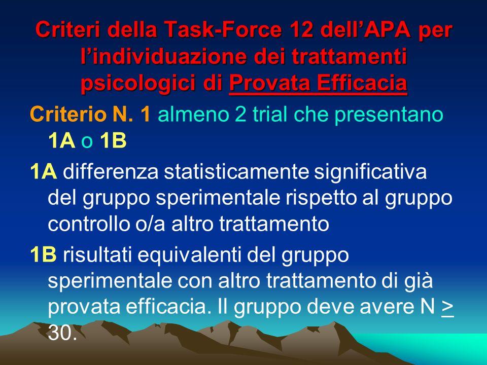 Criteri della Task-Force 12 dell'APA per l'individuazione dei trattamenti psicologici di Provata Efficacia
