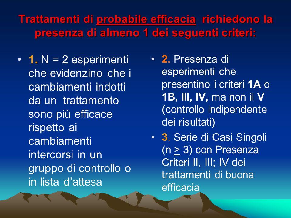 Trattamenti di probabile efficacia richiedono la presenza di almeno 1 dei seguenti criteri: