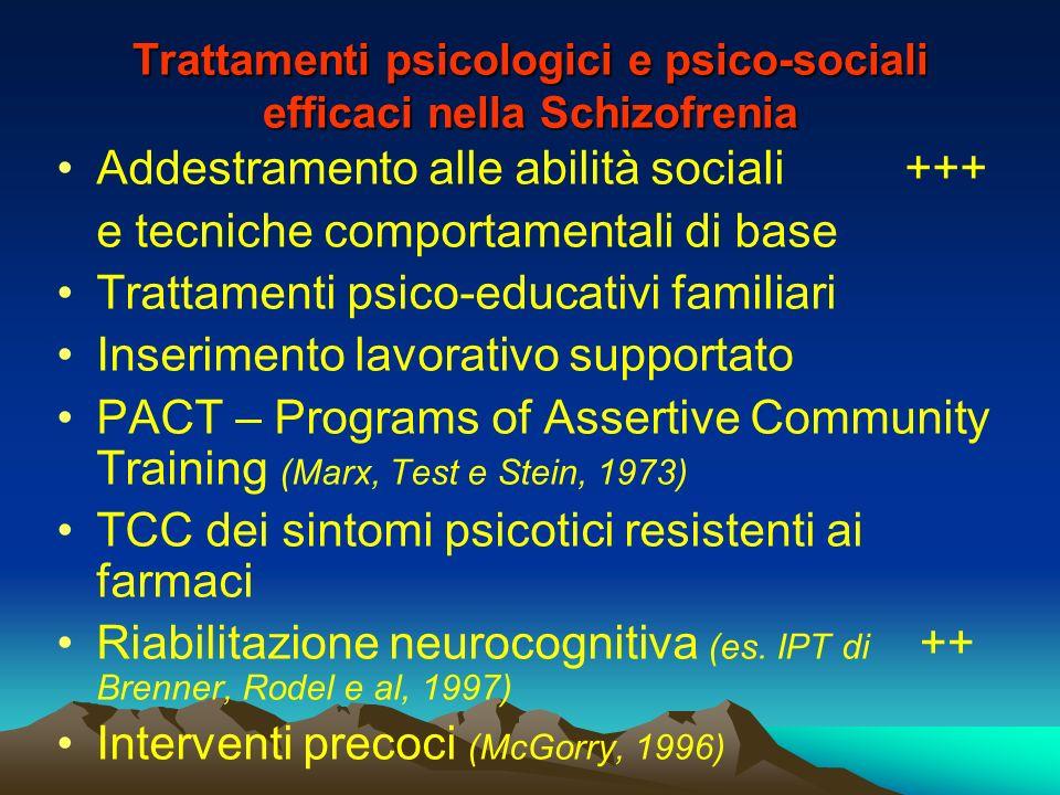 Trattamenti psicologici e psico-sociali efficaci nella Schizofrenia