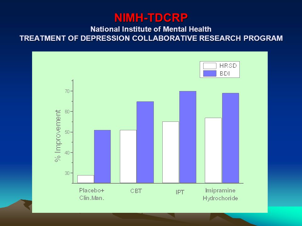 NIMH-TDCRP National Institute of Mental Health TREATMENT OF DEPRESSION COLLABORATIVE RESEARCH PROGRAM