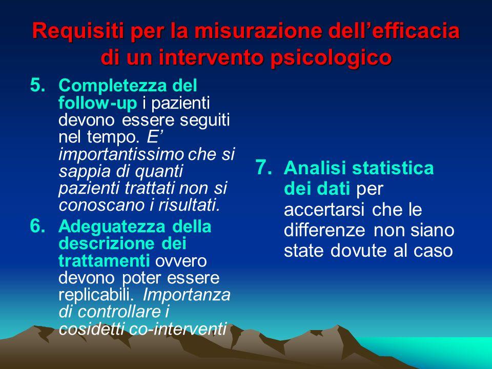 Requisiti per la misurazione dell'efficacia di un intervento psicologico
