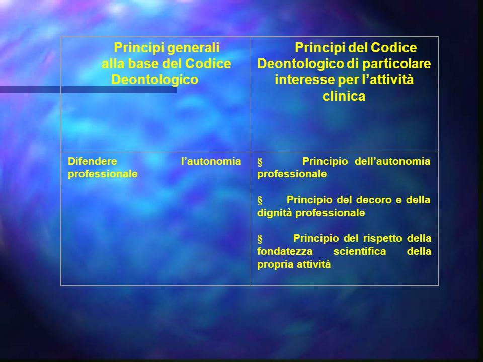 alla base del Codice Deontologico
