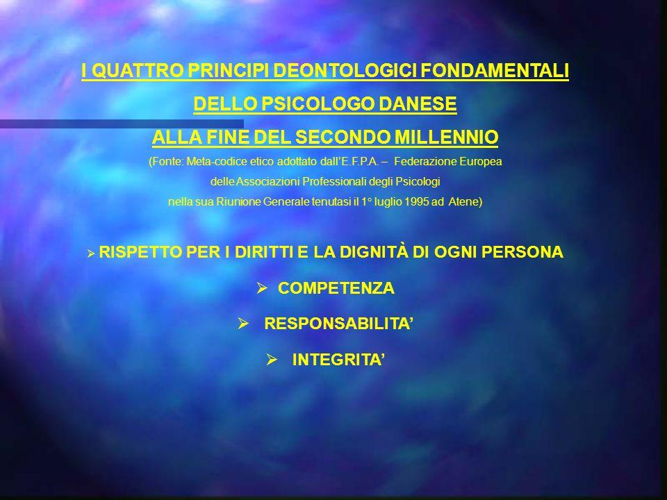 DELLO PSICOLOGO DANESE