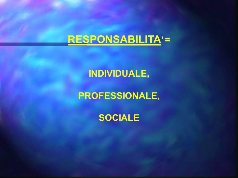 RESPONSABILITA' = INDIVIDUALE, PROFESSIONALE, SOCIALE