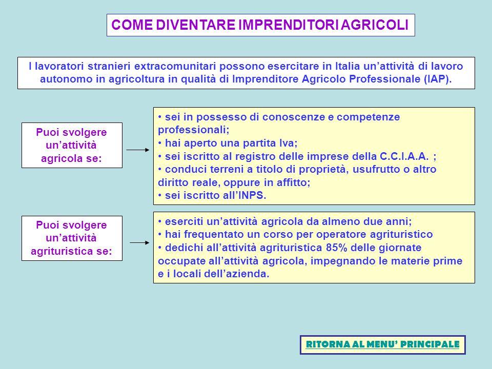 COME DIVENTARE IMPRENDITORI AGRICOLI