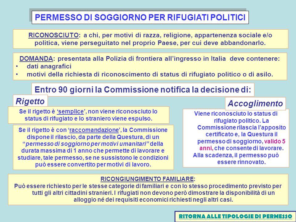 Emejing Carta Di Soggiorno Per Ricongiungimento Familiare Photos ...